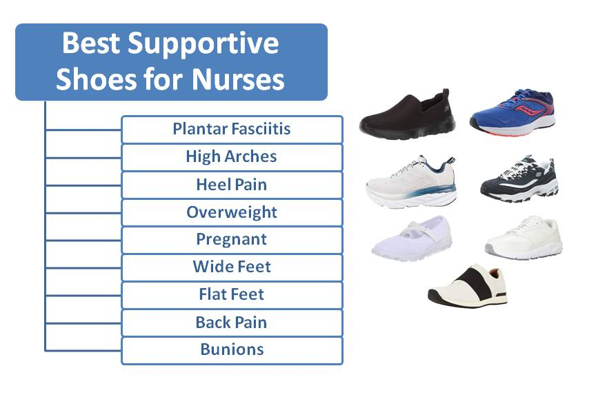 Best Supportive Shoes for Nurses