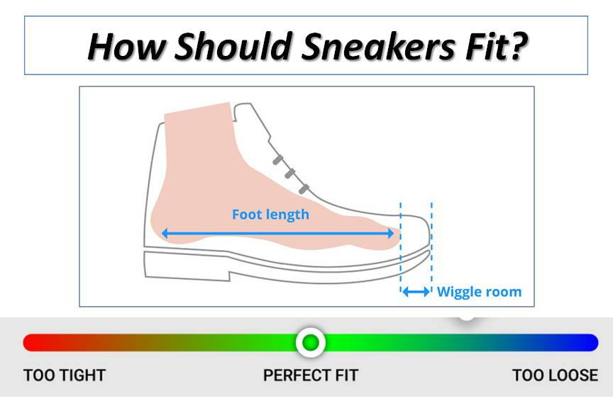 How Should Sneakers Fit?